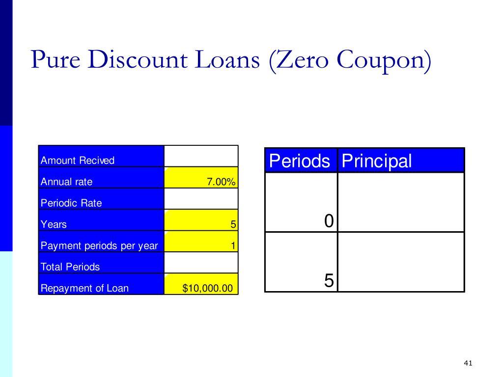 Pure Discount Loans (Zero Coupon)