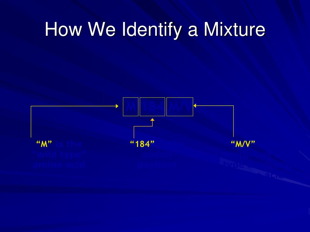 How We Identify a Mixture