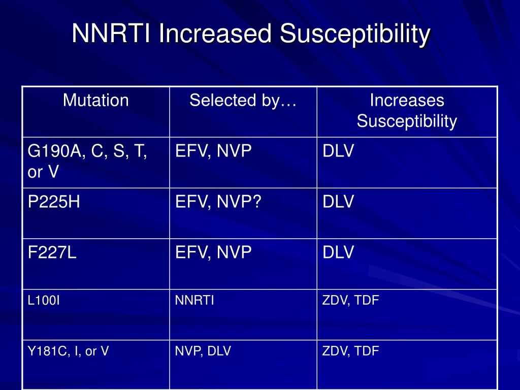 NNRTI Increased Susceptibility