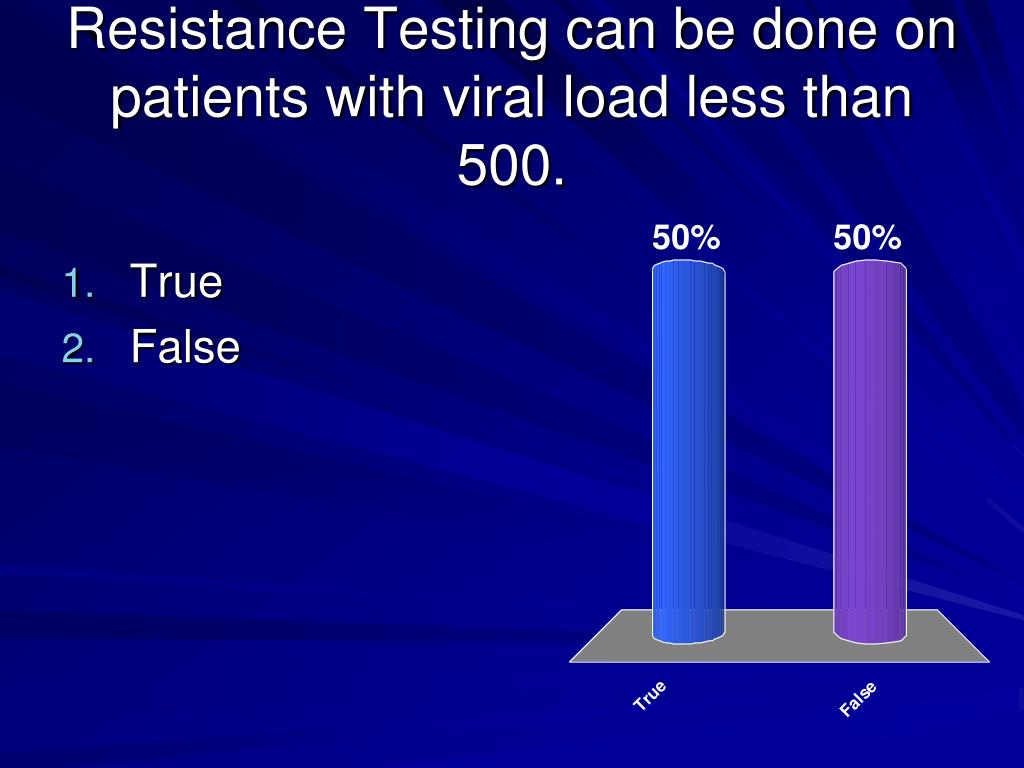 Resistance Testing can be done on patients with viral load less than 500.