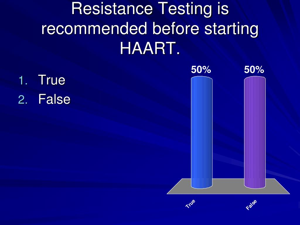 Resistance Testing is recommended before starting HAART.
