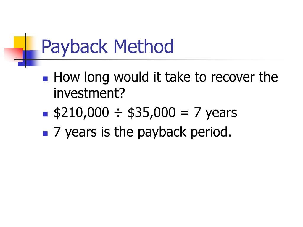 Payback Method