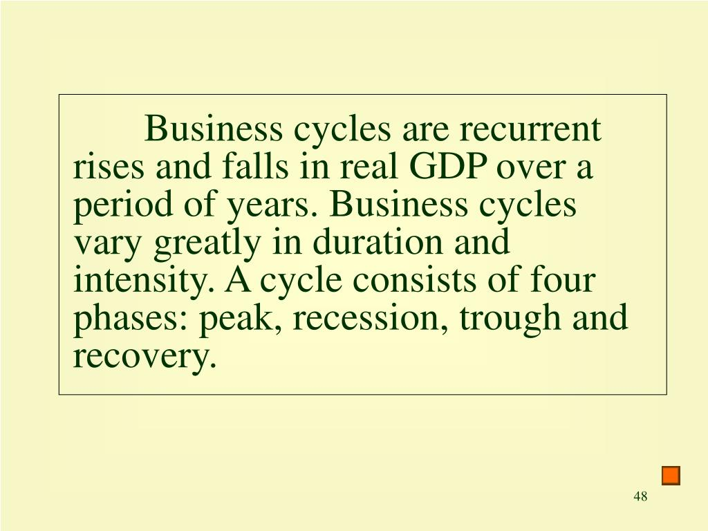 Business cycles are recurrent rises and falls in real GDP over a period of years. Business cycles vary greatly in duration and intensity. A cycle consists of four phases: peak, recession, trough and recovery.