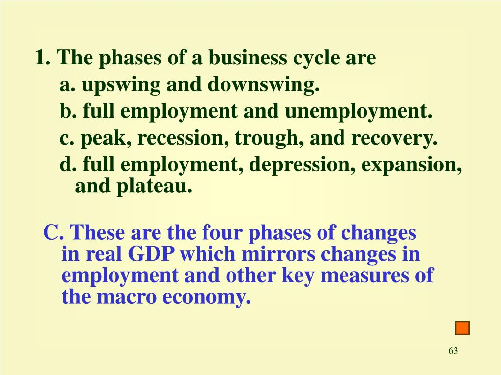 1. The phases of a business cycle are