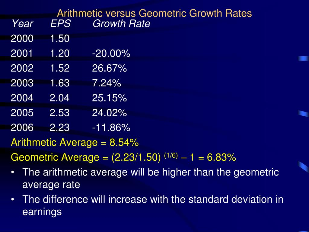 Arithmetic versus Geometric Growth Rates