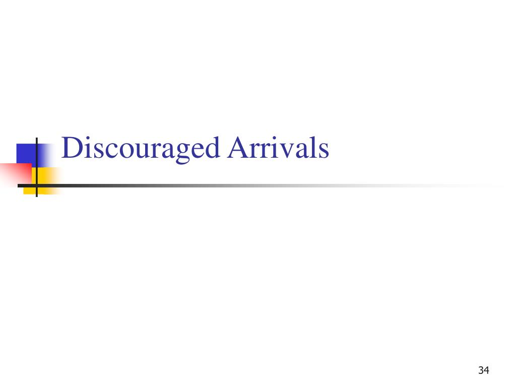 Discouraged Arrivals