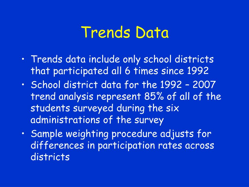 Trends Data