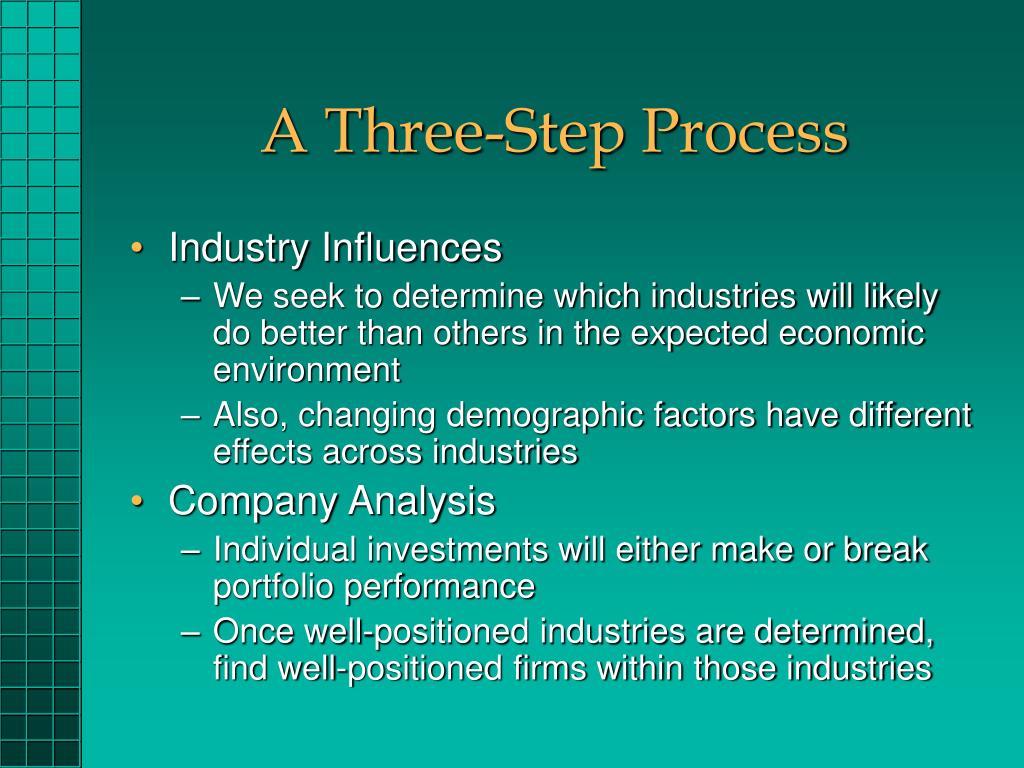 A Three-Step Process