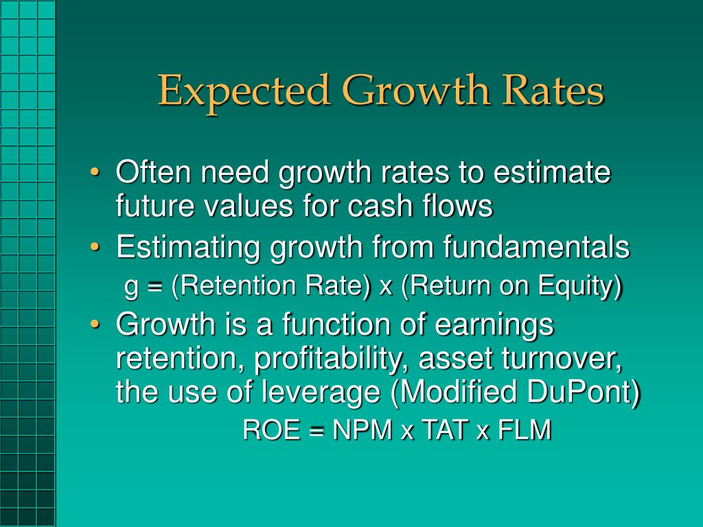 Expected Growth Rates