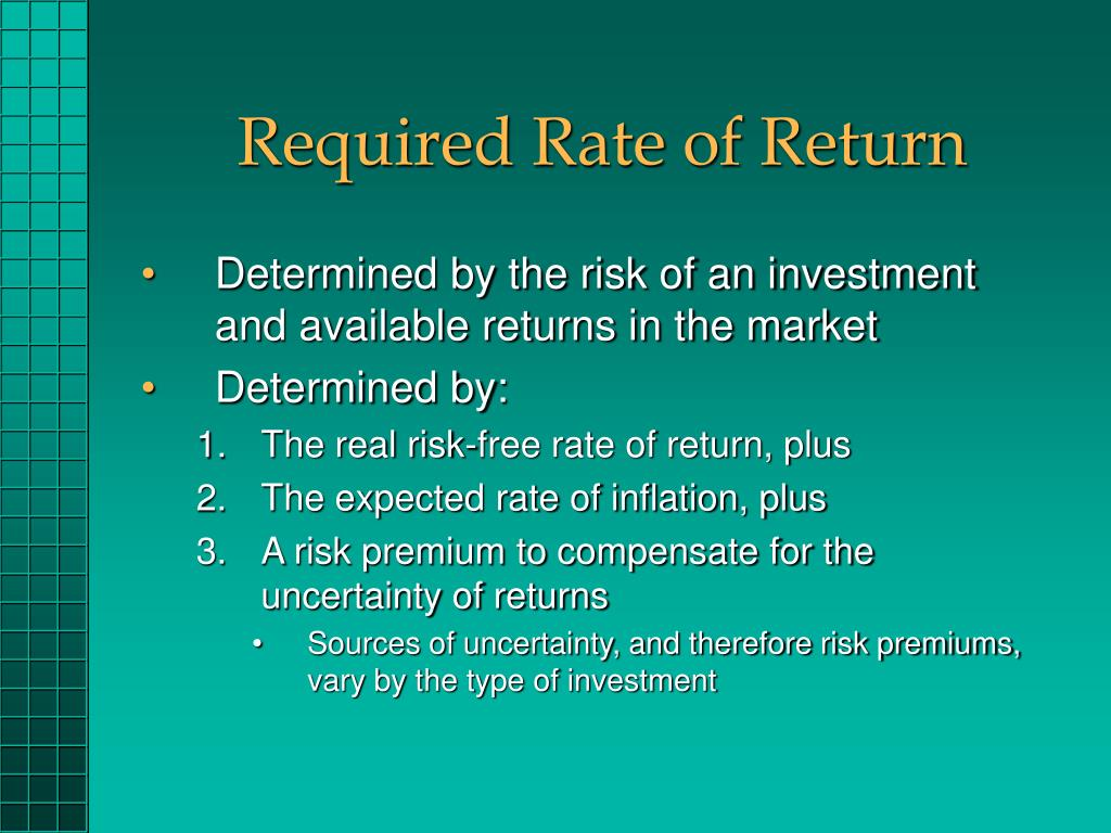 Required Rate of Return