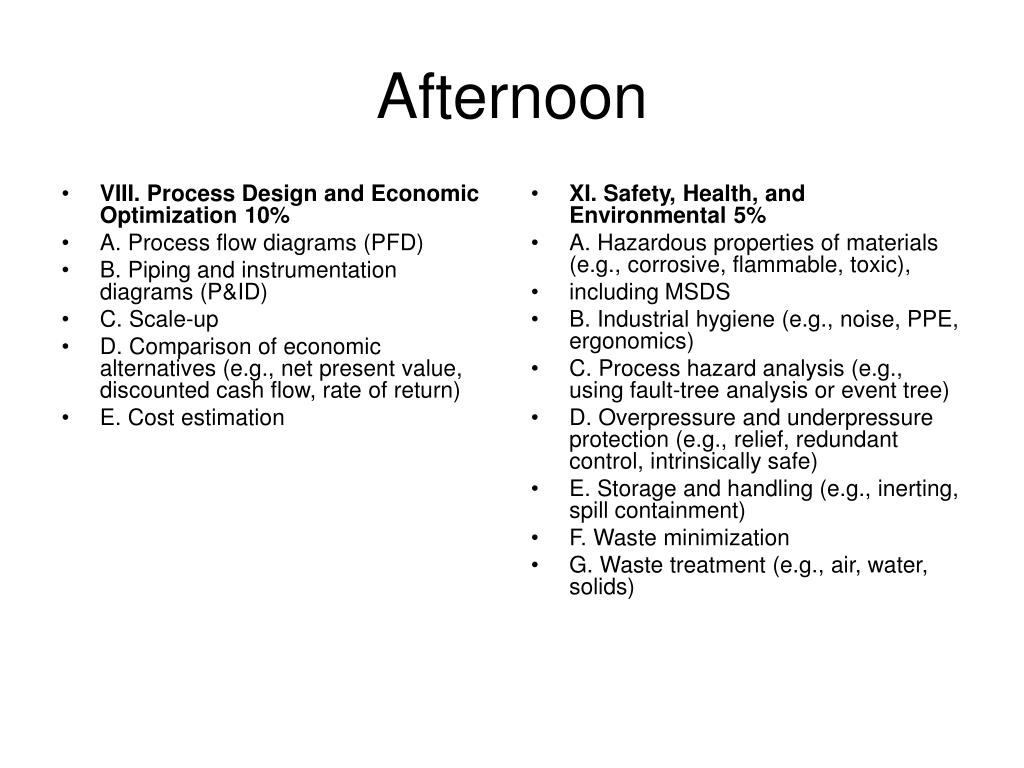 VIII. Process Design and Economic Optimization 10%