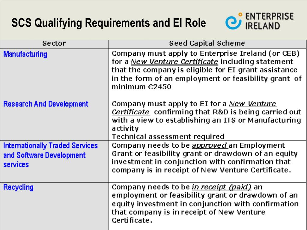SCS Qualifying Requirements and EI Role
