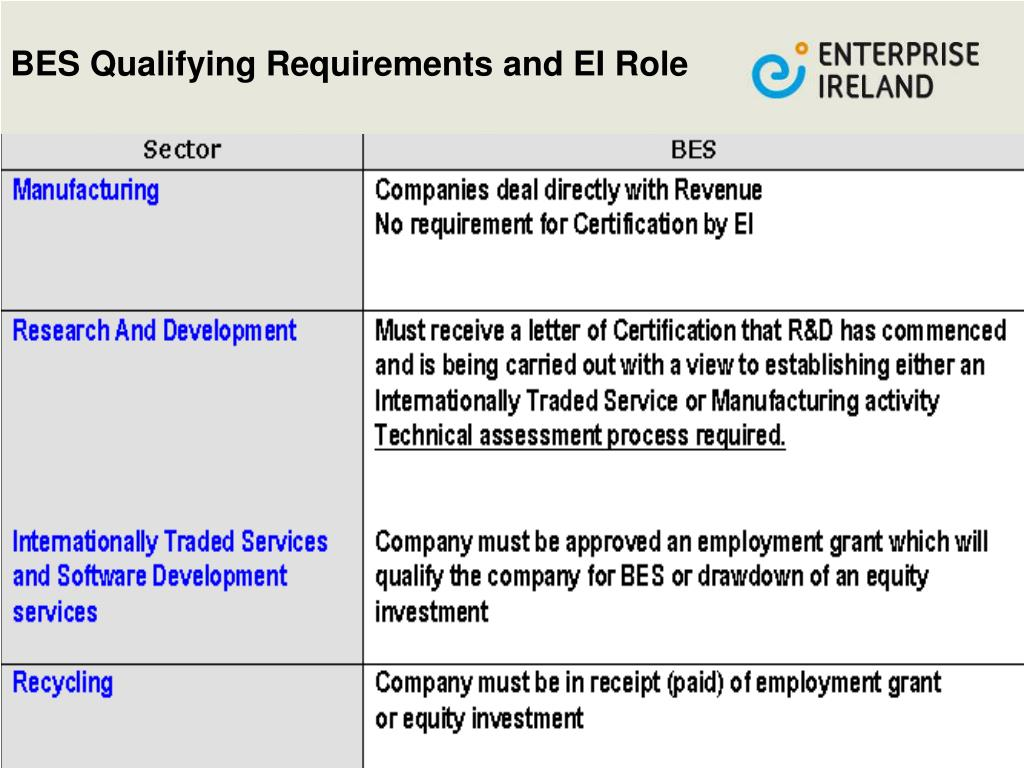 BES Qualifying Requirements and EI Role