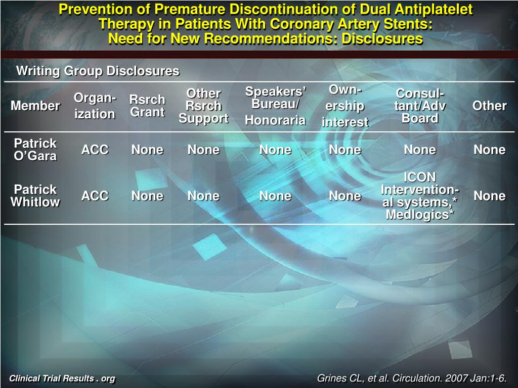 Prevention of Premature Discontinuation of Dual Antiplatelet Therapy in Patients With Coronary Artery Stents: