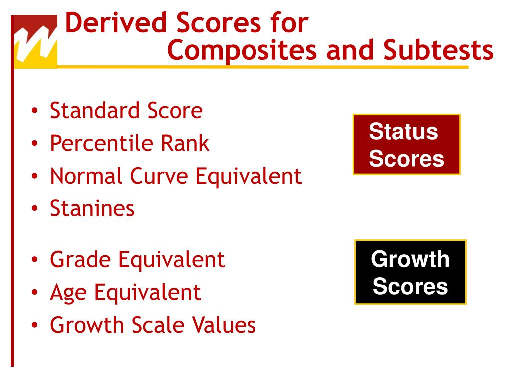 scoring wiat iii essay Namexx's wiat-iii test scores in standard scores and percentile ranks for hxx age test  the student writes an essay on a specified topic the total score is based on scores for the number of words and for theme development and text organization there is also a separate score for grammar and mechanics.