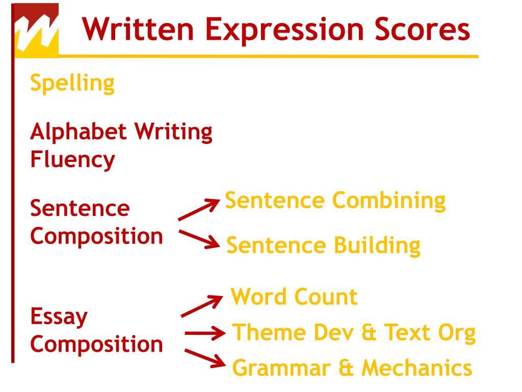 wiat iii essay composition measures Wiat iii essay composition measures thesis proposal computer sciences when you are looking to replace older appliances you really want to take the time to figure out.
