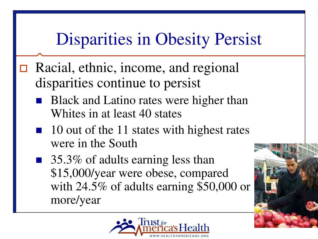 Disparities in Obesity Persist