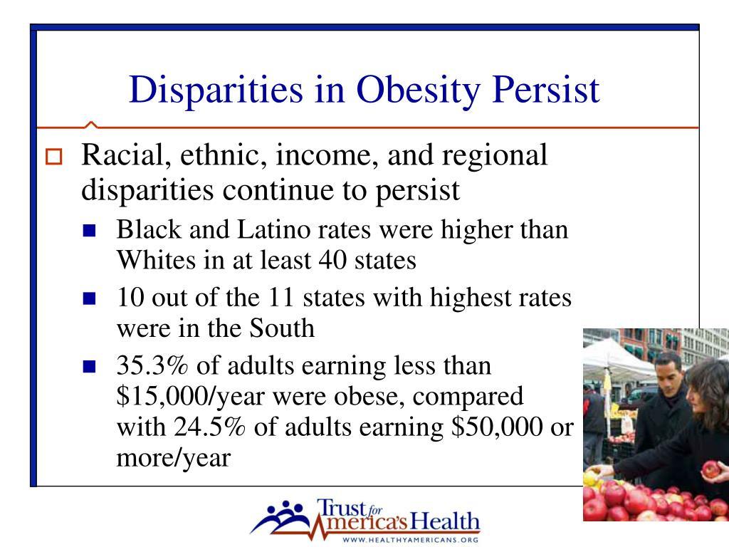 Disparities in Obesity Persist