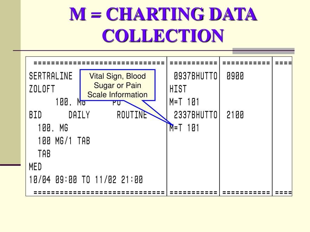 M = CHARTING DATA COLLECTION