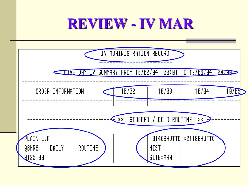 REVIEW - IV MAR