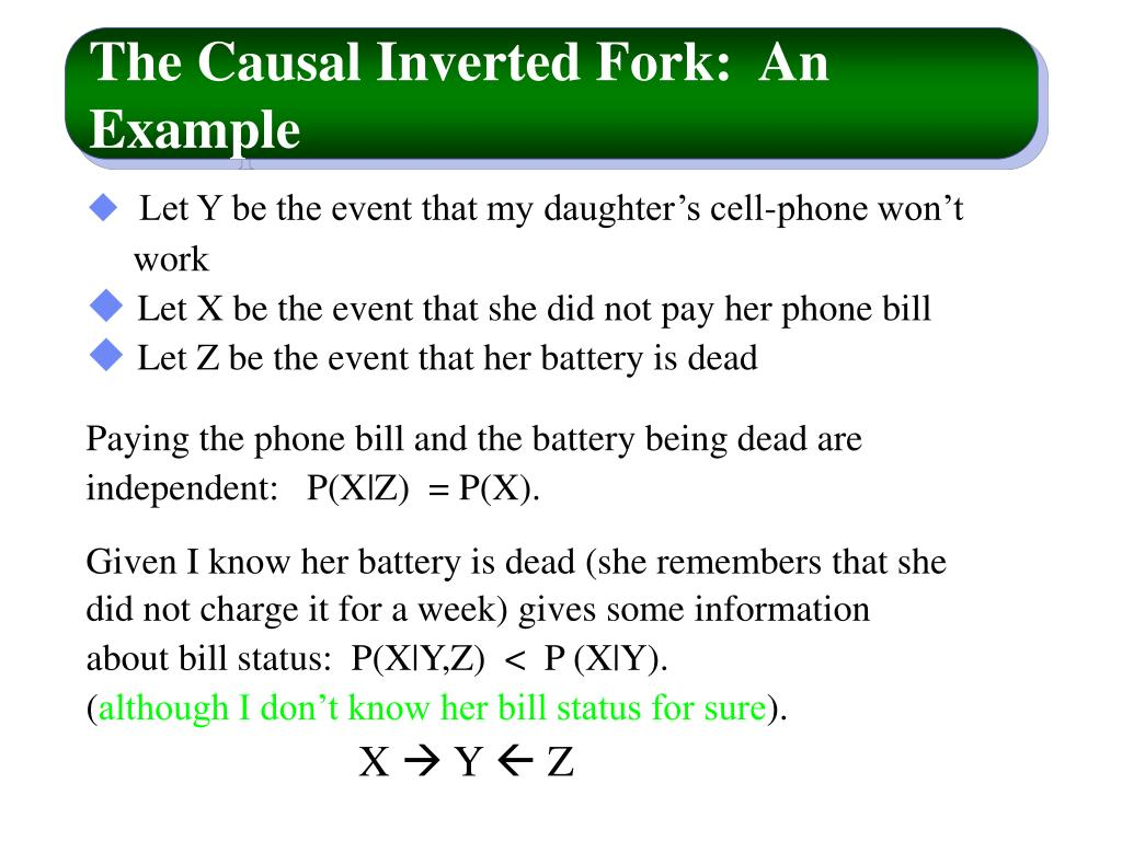 The Causal Inverted Fork:  An Example