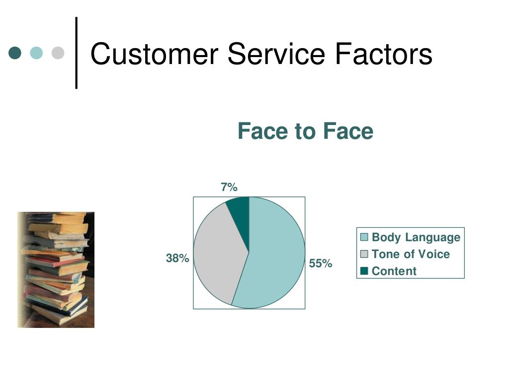 Customer Service Factors