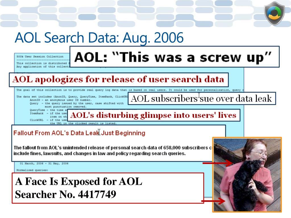 AOL Search Data: Aug. 2006