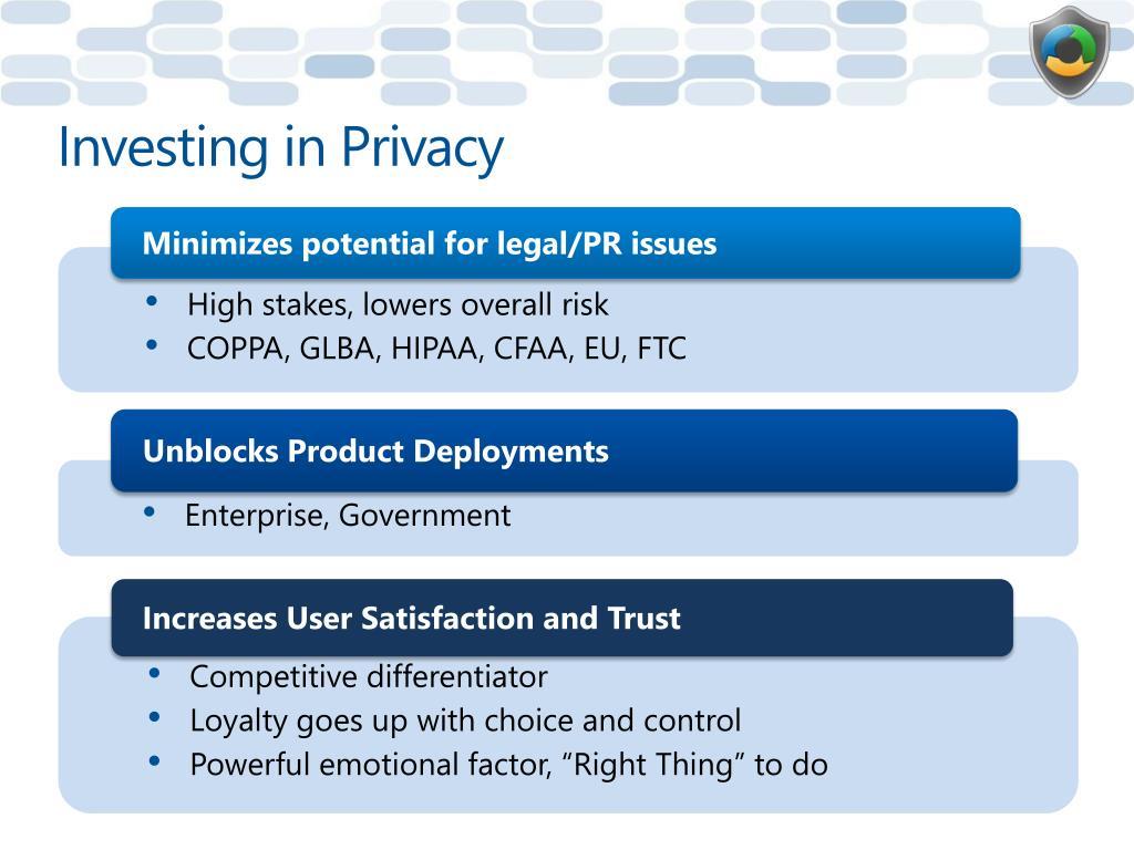 Investing in Privacy