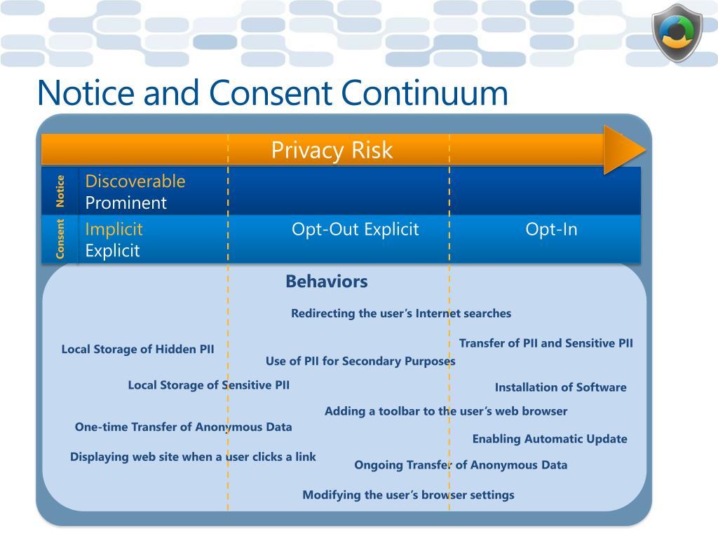 Notice and Consent Continuum