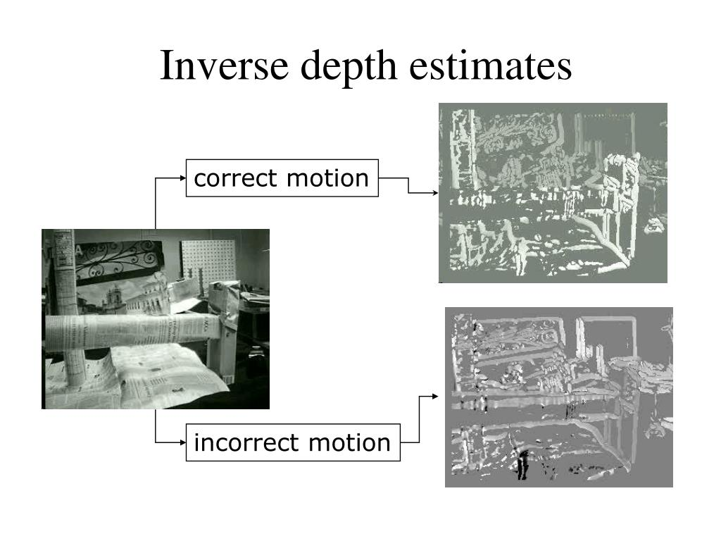 correct motion