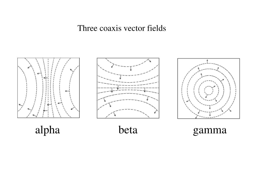 Three coaxis vector fields
