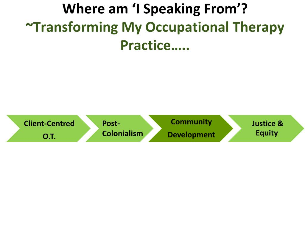 Where am 'I Speaking From'?