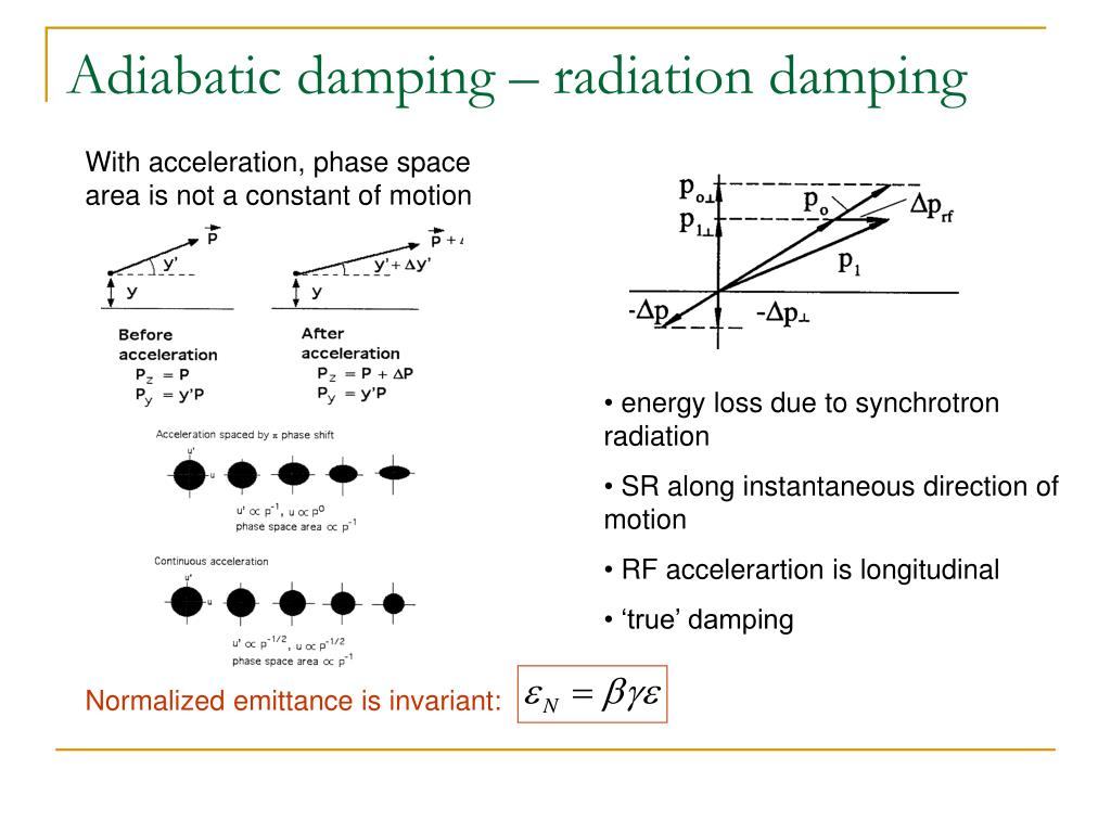 Adiabatic damping – radiation damping