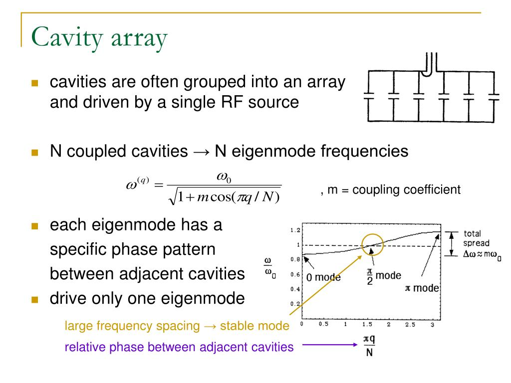 Cavity array