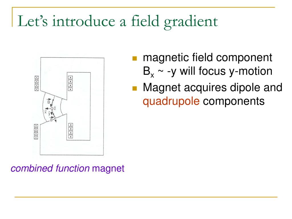 Let's introduce a field gradient