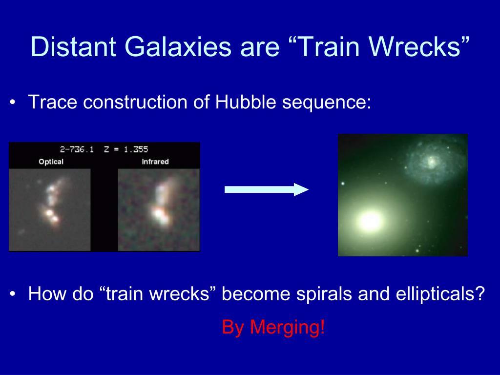 "Distant Galaxies are ""Train Wrecks"""