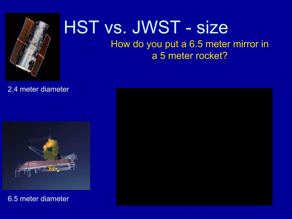 HST vs. JWST - size