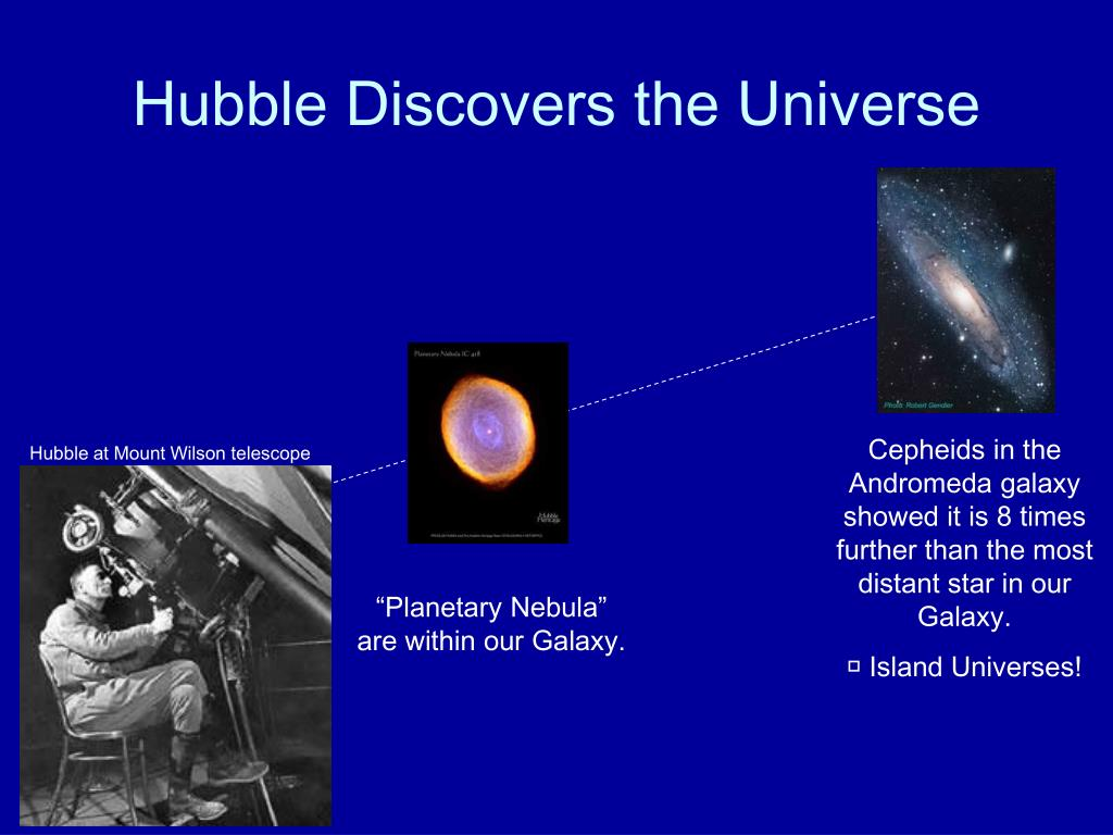Hubble Discovers the Universe