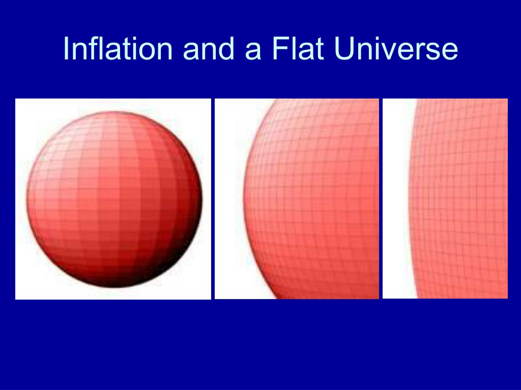 Inflation and a Flat Universe