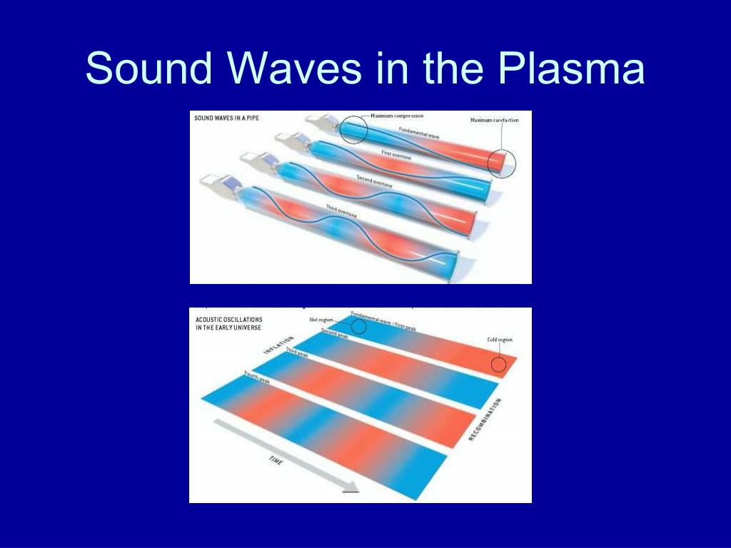 Sound Waves in the Plasma