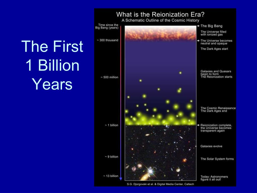 The First 1 Billion Years