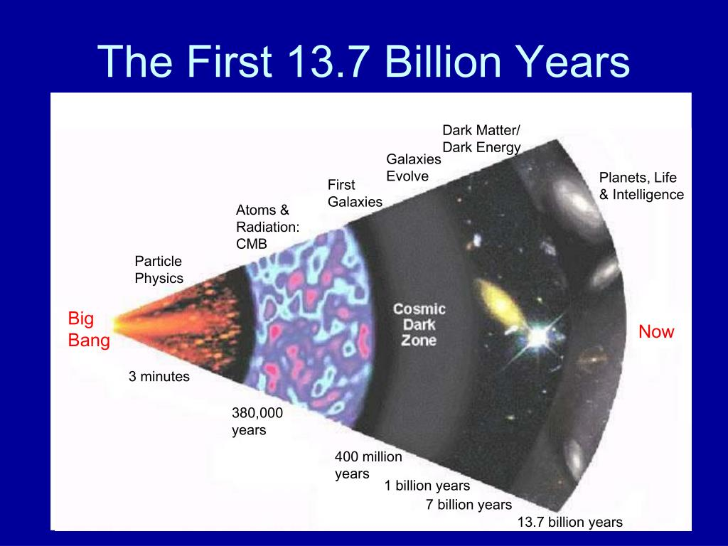 The First 13.7 Billion Years