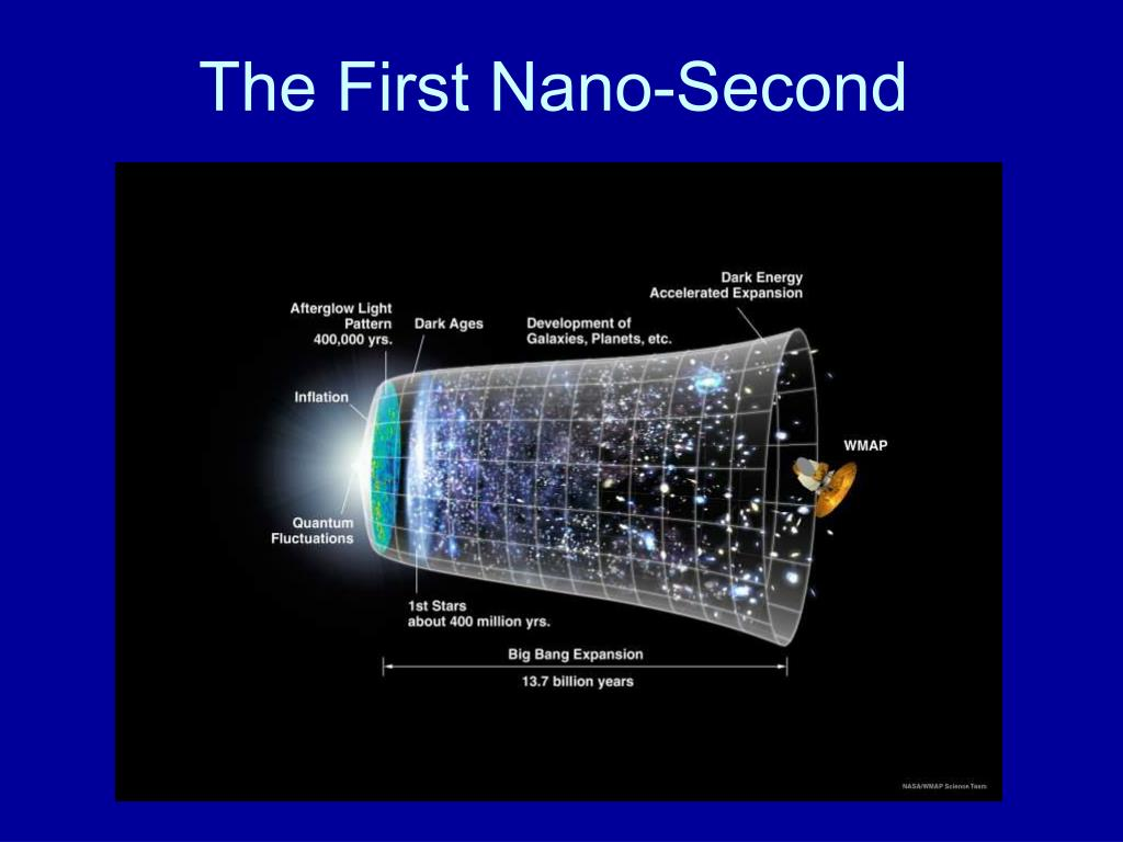 The First Nano-Second