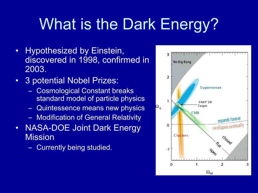 What is the Dark Energy?