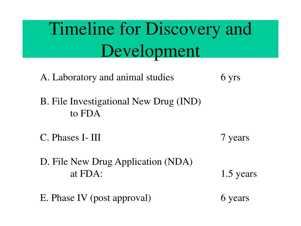 Timeline for Discovery and Development