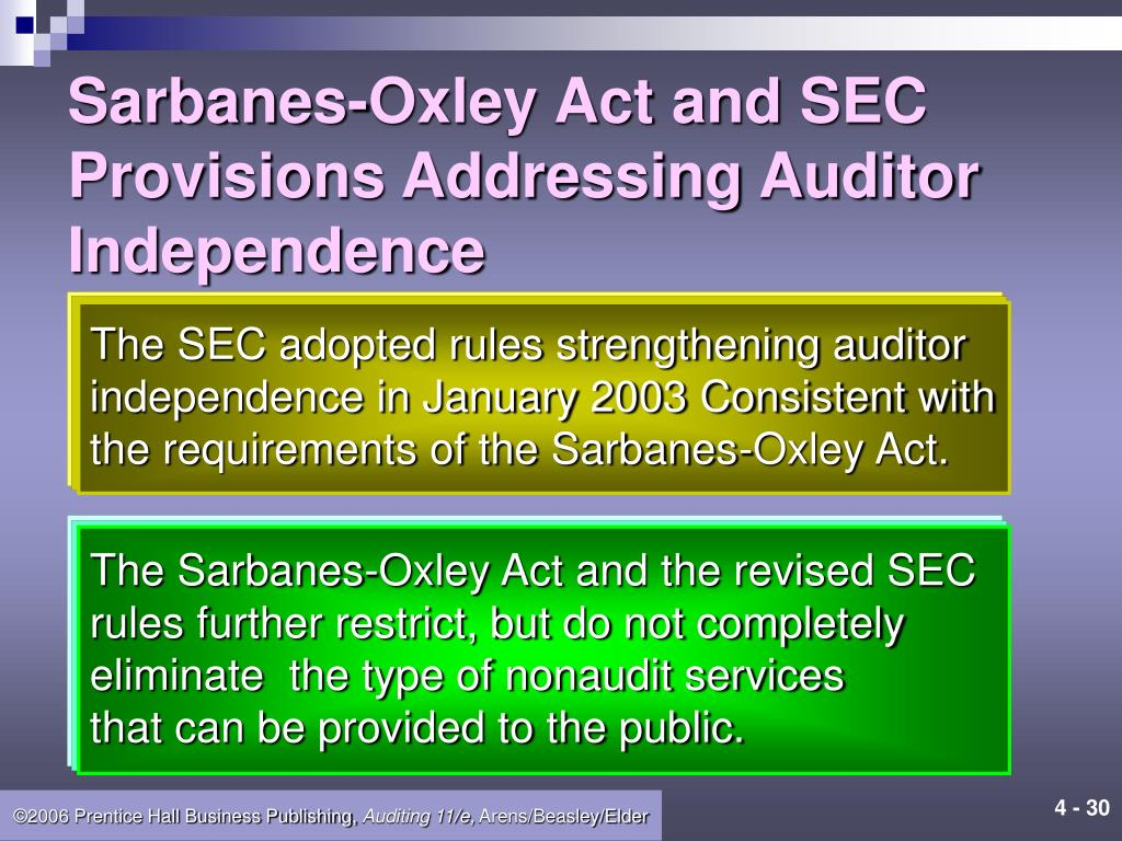 audit independence Auditor independence refers to the independence of the internal auditor or of the  external auditor from parties that may have a financial interest in the business.