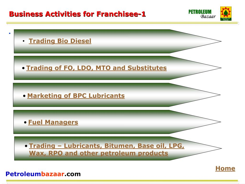 Business Activities for Franchisee-1