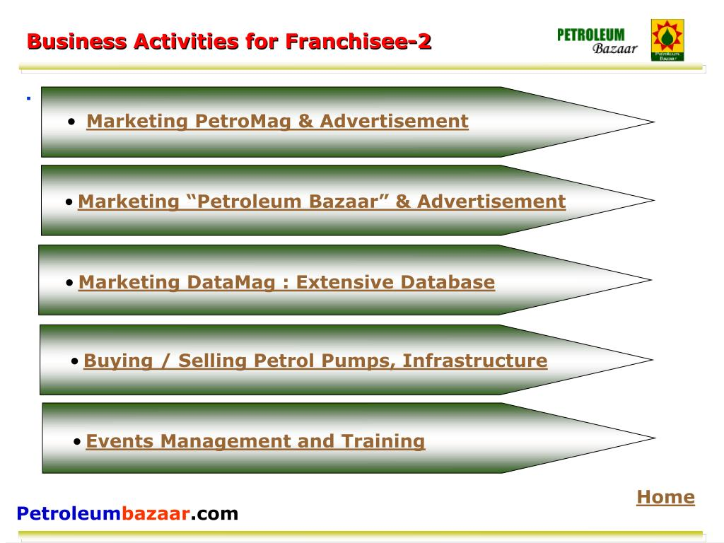 Business Activities for Franchisee-2