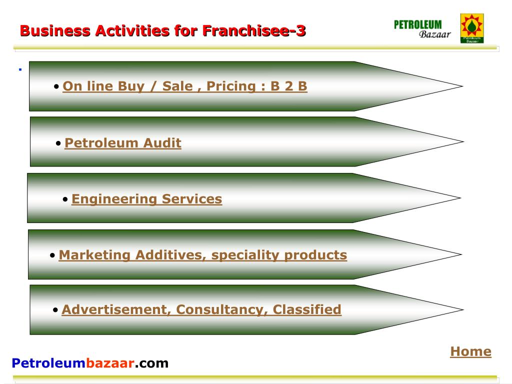 Business Activities for Franchisee-3