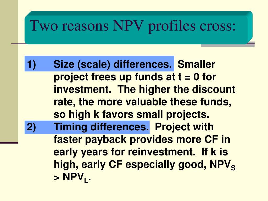 Two reasons NPV profiles cross: